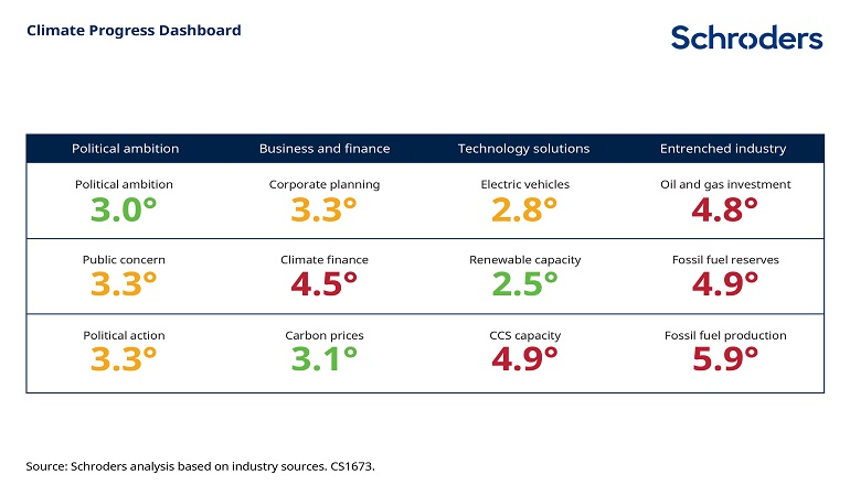 Chart1-climate-dashboard-new.jpg