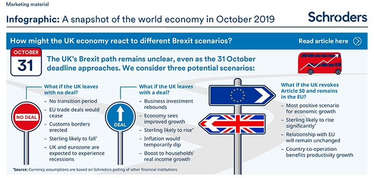 Schroders-Economic-Infographic-oct-section1.jpg