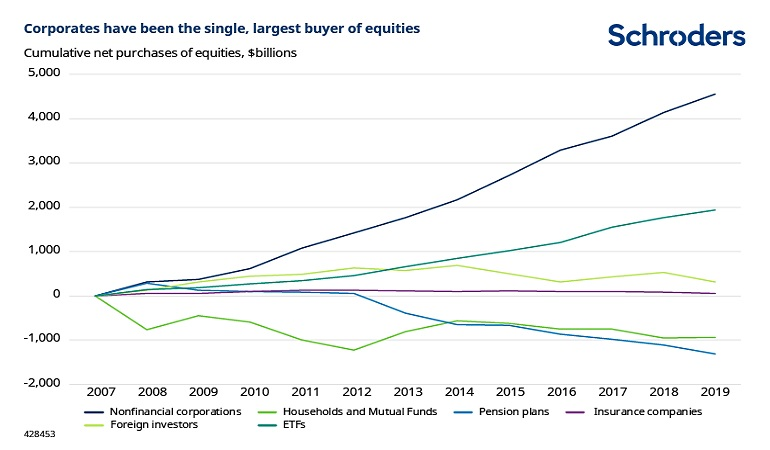 share-buybacks-chart2.jpg