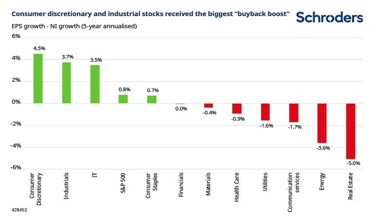 share-buybacks-chart3.jpg