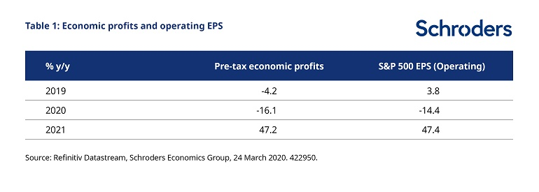 table-economic-profits-and-operating-eps-422950.jpg
