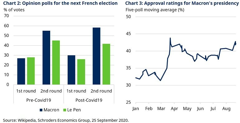Chart-2-and-3-French-opinion-polls-approval-rating.jpg