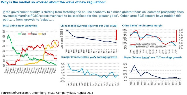 why-worry-about-regulation.JPG