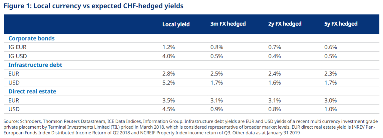 do-hedged-swiss_CHEN_table_2.png