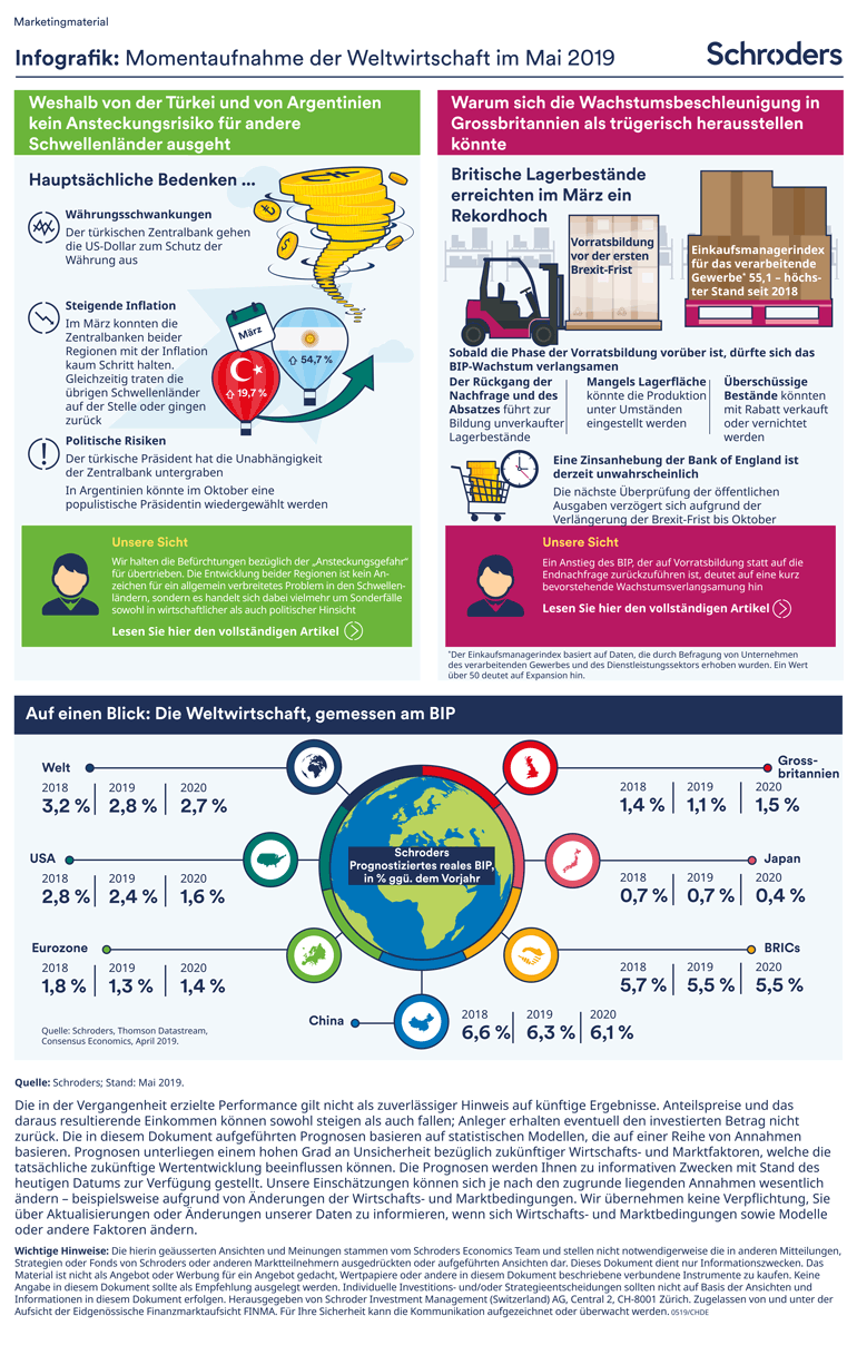 Schroders-Economic-Infographic-CHDE_2.png