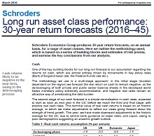 Screenshot of the 30-year asset class return March 2016 update