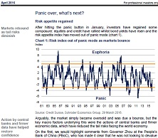 Schroders economic and strategy viewpoint with a focus on global panic