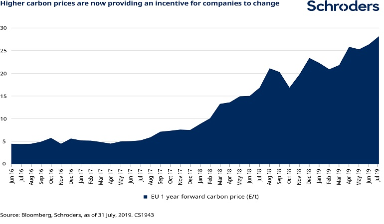 Chart2-carbon-prices-new.jpg