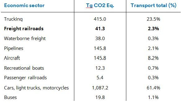 carbon_emissions_transport