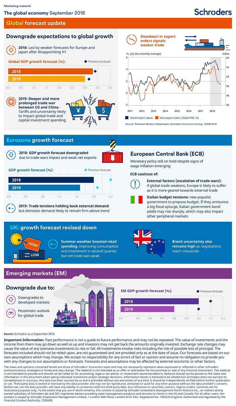 economic infographic for september