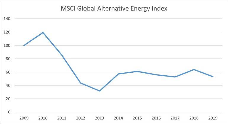 Alternative-energy-index.JPG