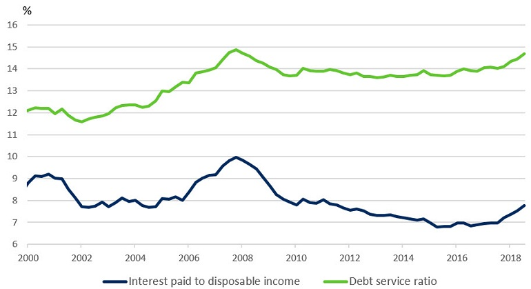 debt-service-ratio-chart-2-v2.jpg