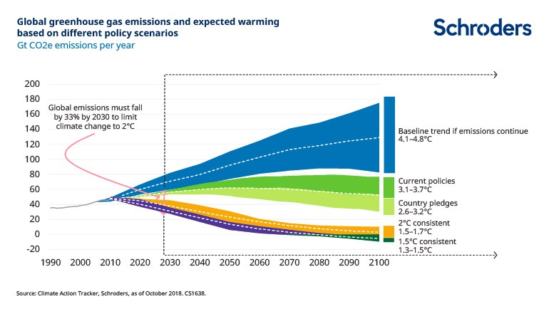 greenhouse-gas-emissions-and-warming.jpg