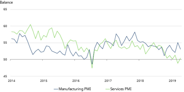 PMI-manufacturing-services.jpg