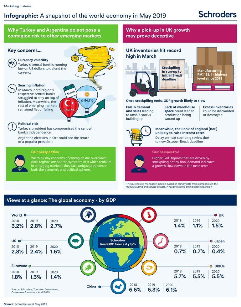 Economic-infographic-May-CS1453.jpg