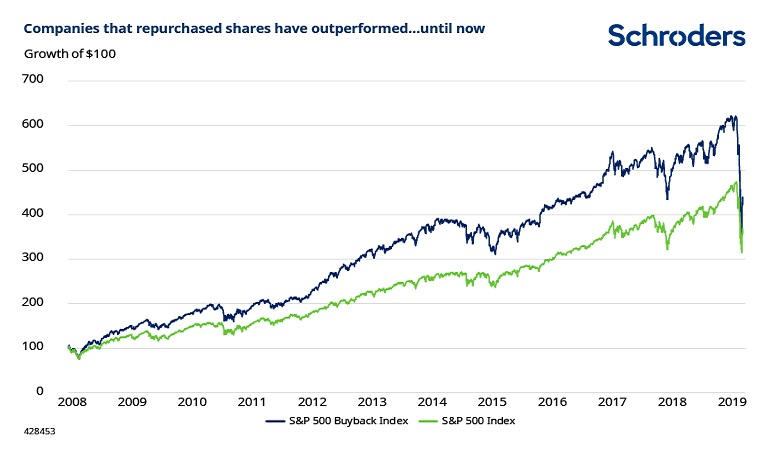 share-buybacks-chart1.jpg