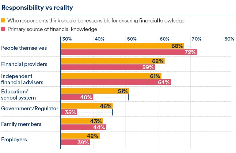 sources-financial-knowledge.jpg