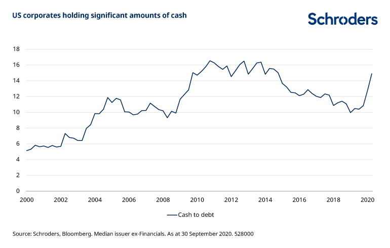 US-IG-companies-holding-significant-cash.png