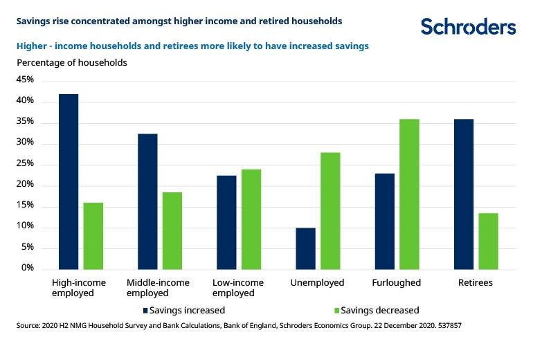 Chart_4_Higher_income_increased_savings.jpg