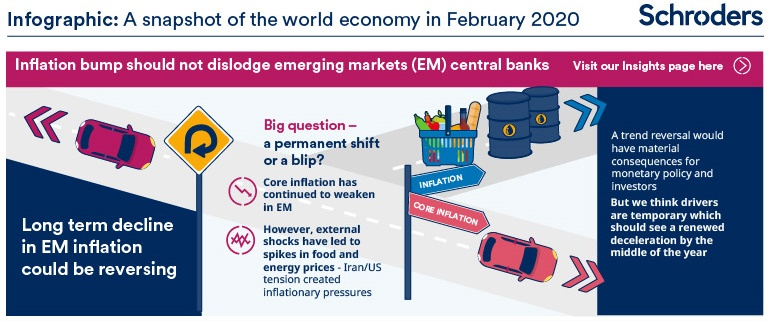 Economic-infographic-feb-2020-C2399-770px-part1.jpg