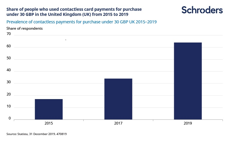 contactless-in-UK-470819.jpg