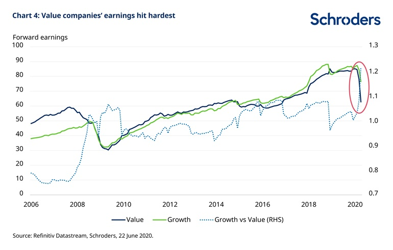 4-forward-earnings.JPG