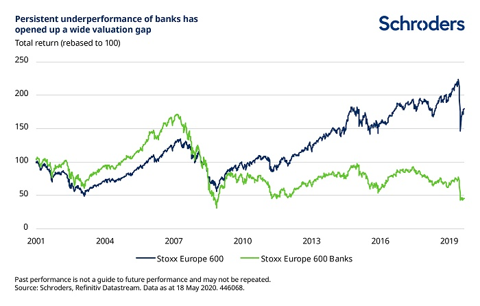 1-Banks-underperformance.jpg