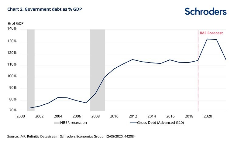 government-debt-covid.jpg