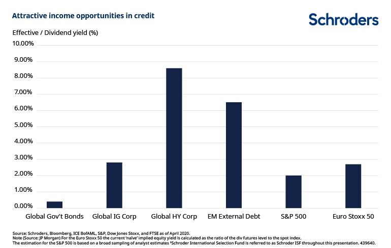 Income-opportunities-in-credit.jpg