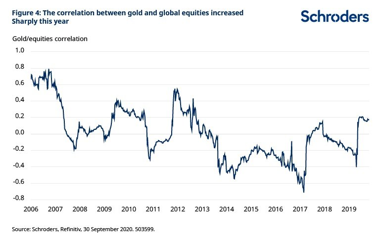 4-gold-global-equities.jpg