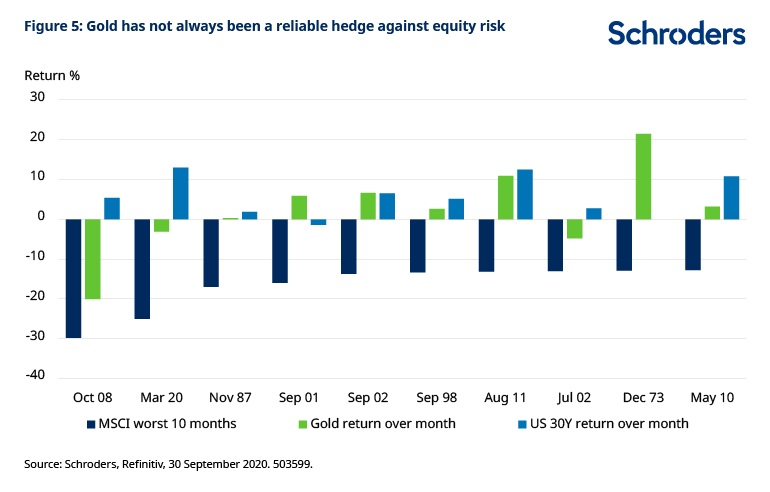 5-gold-equity-risk.jpg
