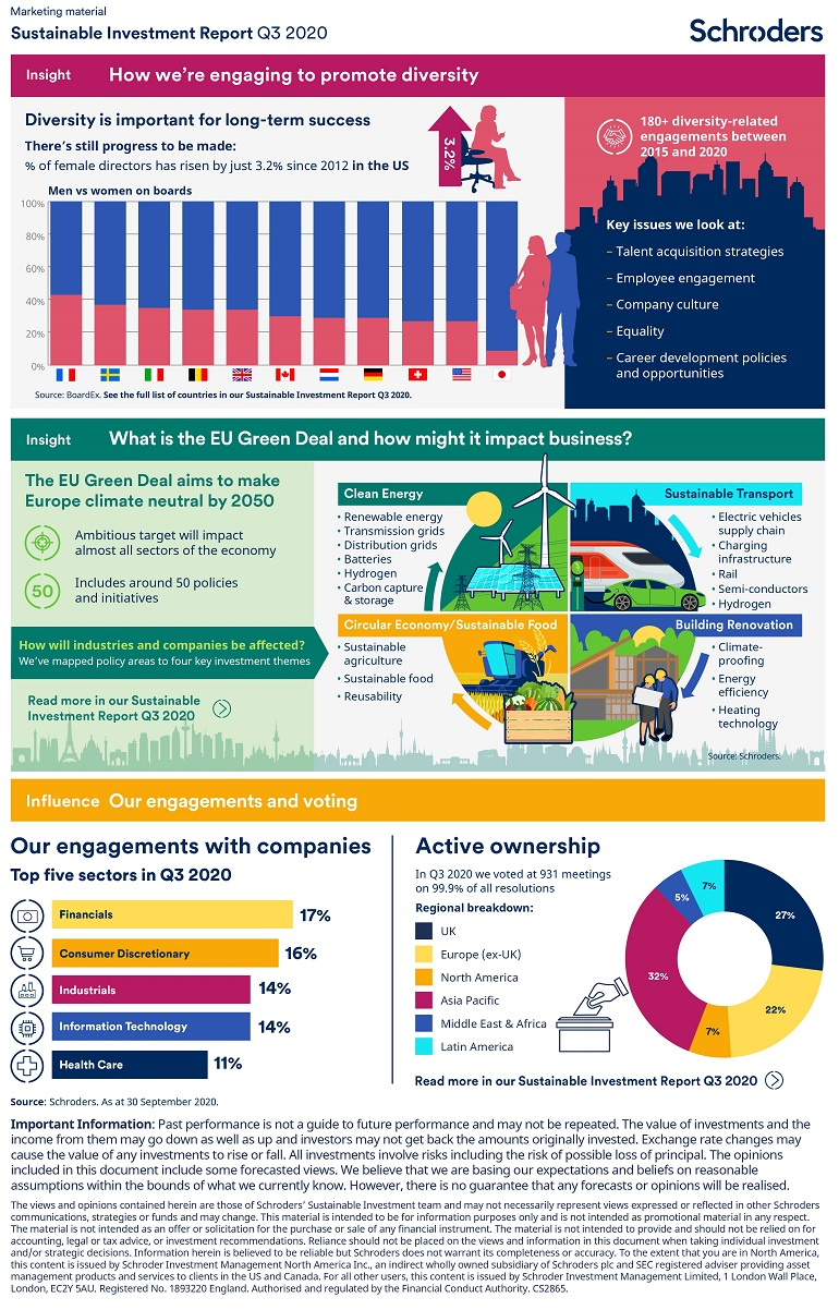 Q3-Sustainability-infographic.jpg