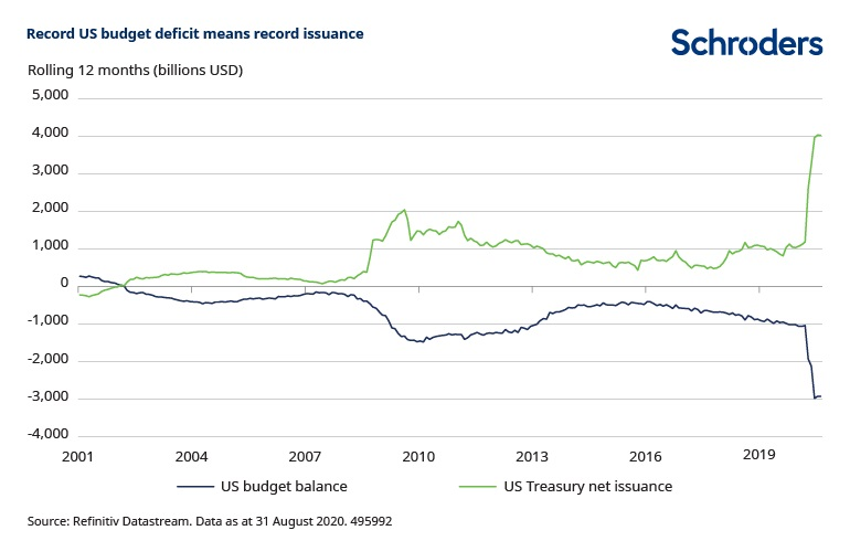 04-record-deficit-issuance.jpg
