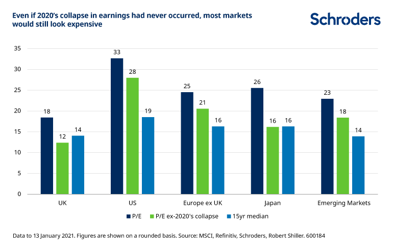 Earnings-collapse-impact-on-PE-ratios.png