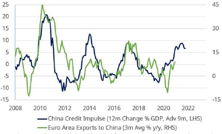 Credit-impulse-chart2.jpg