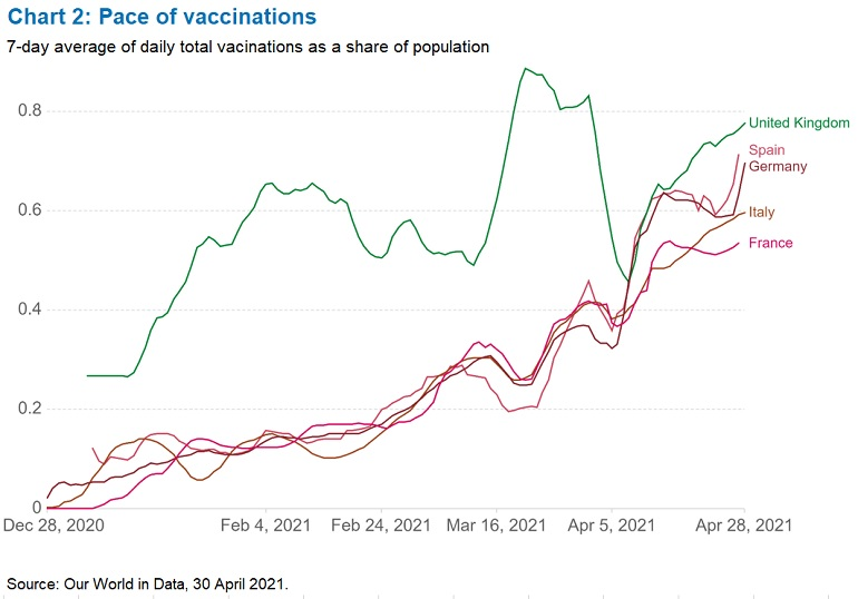 Pace_of_vaccinations.jpg