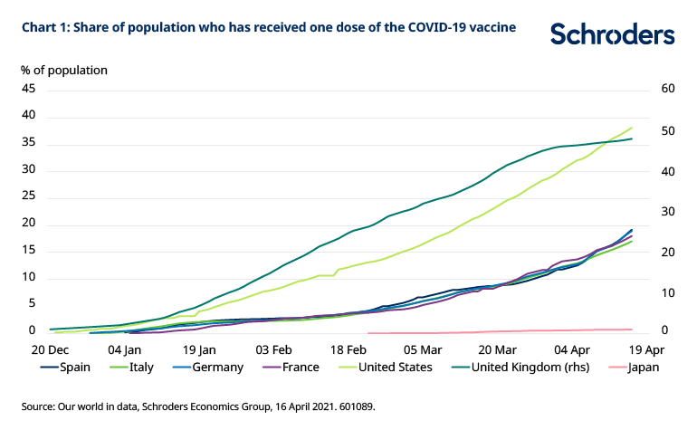 share-of-population-vaccinated-601089.png