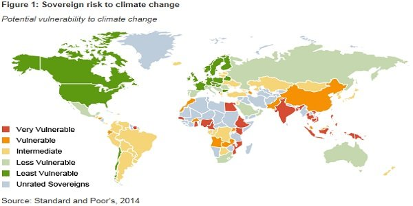 How climate change will impact developed and developing countries figure 1 below summarises the results on a world map in line with much of the economic literature many developing nations appear most vulnerable to gumiabroncs Choice Image