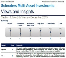 Mutli-Asset views December 2015