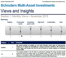 Schroders November multi-asset views focuses on hedging