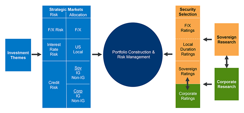 schroders dynamic approach to investing pdf