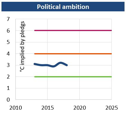 Political_ambitions_201907.png