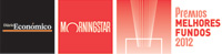 Diario Economico Morningstar Awards 2012