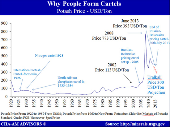 Why People Form Cartels