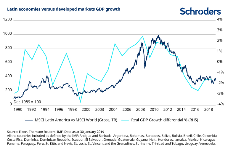 Why the outlook for Latin American stocks is improving