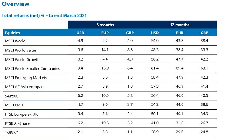 equity-market-returns-Q1.jpg