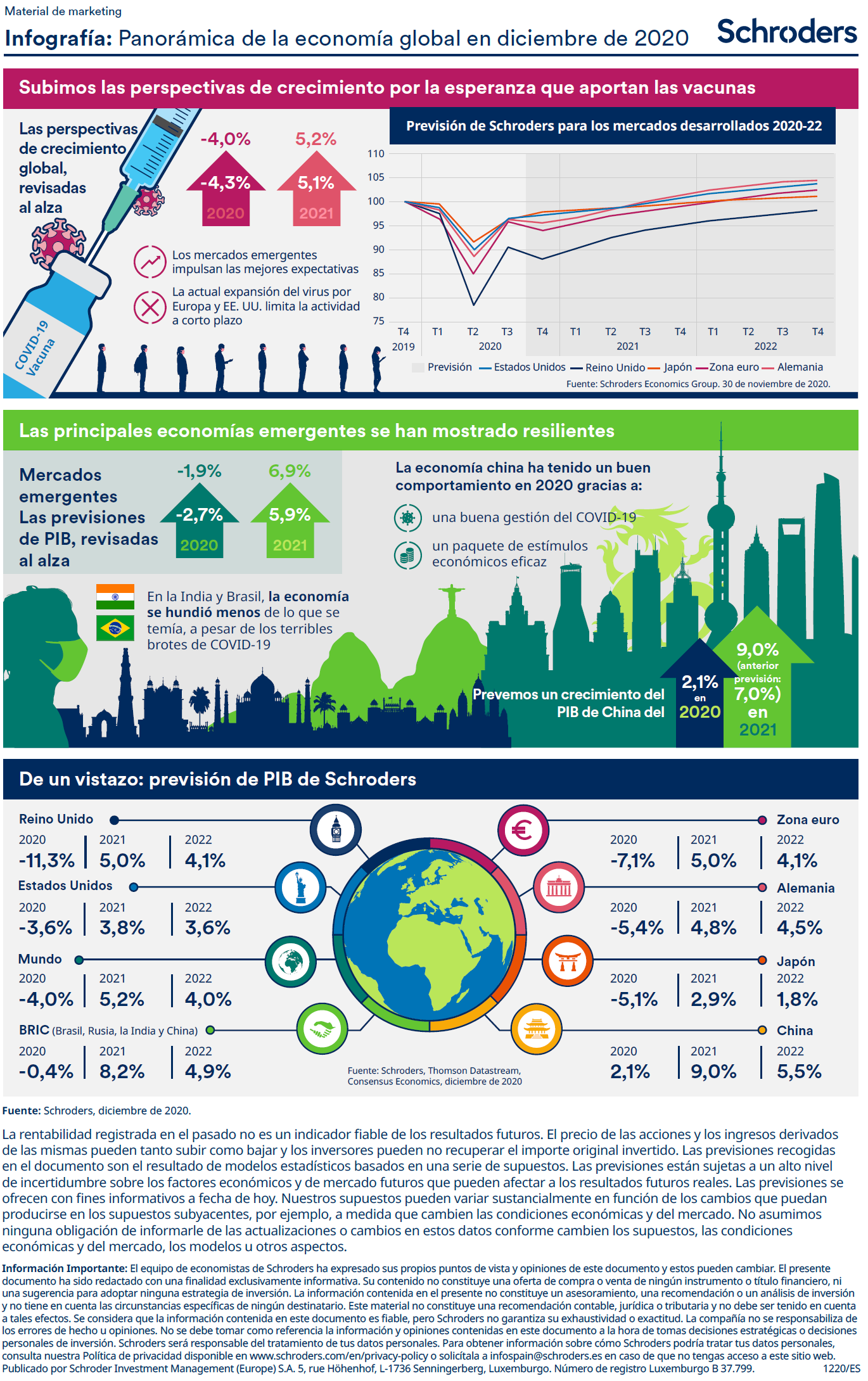 economic_infographic-ESES-dic20.png