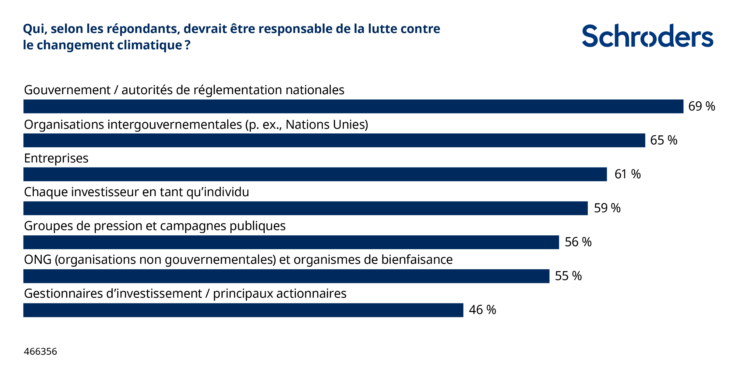 05_GIS_2_sustainability_fr.png