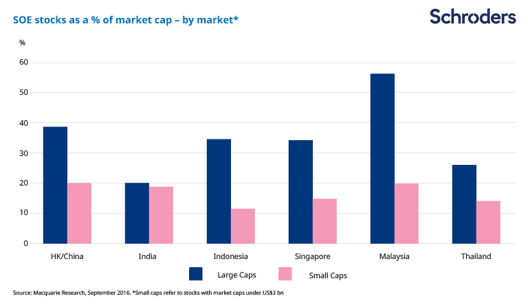 Why smaller companies offer the best growth in Asia - NRC ...