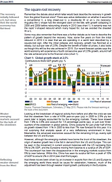 Schroders economic and strategy viewpoint screenshot page 2